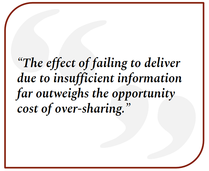 quote_box - effect of failing to deliver outweighs opportunity cost